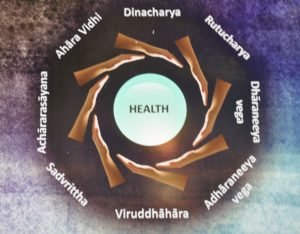 Ayurveda and panchakarma benefits